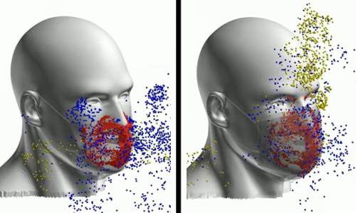 Illustration of droplets spread by coughs while wearing nonwoven and ill-fitting double masks.